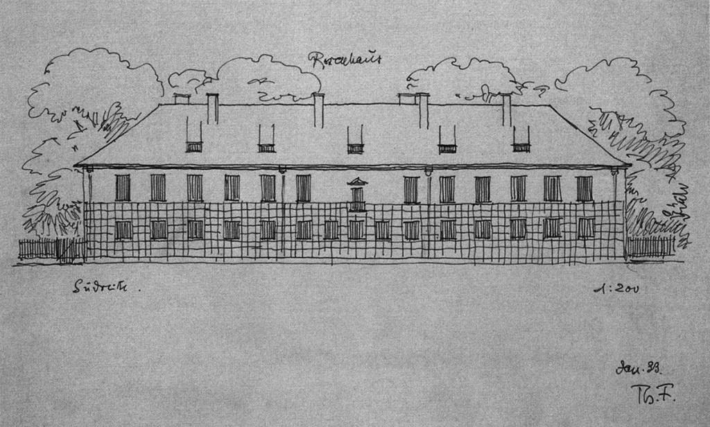 Das Rosenhaus von Theodor Fischer, (c) Theodor Fischer, Sammlung Architekturmuseum der TU München