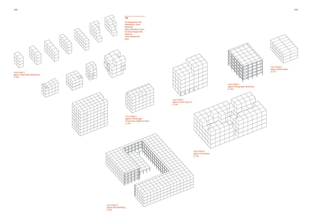 3D-Diagramme der Fallstudien, ohne Maßstab, Abb.: Hans Drexler